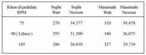 newton-tabella-1