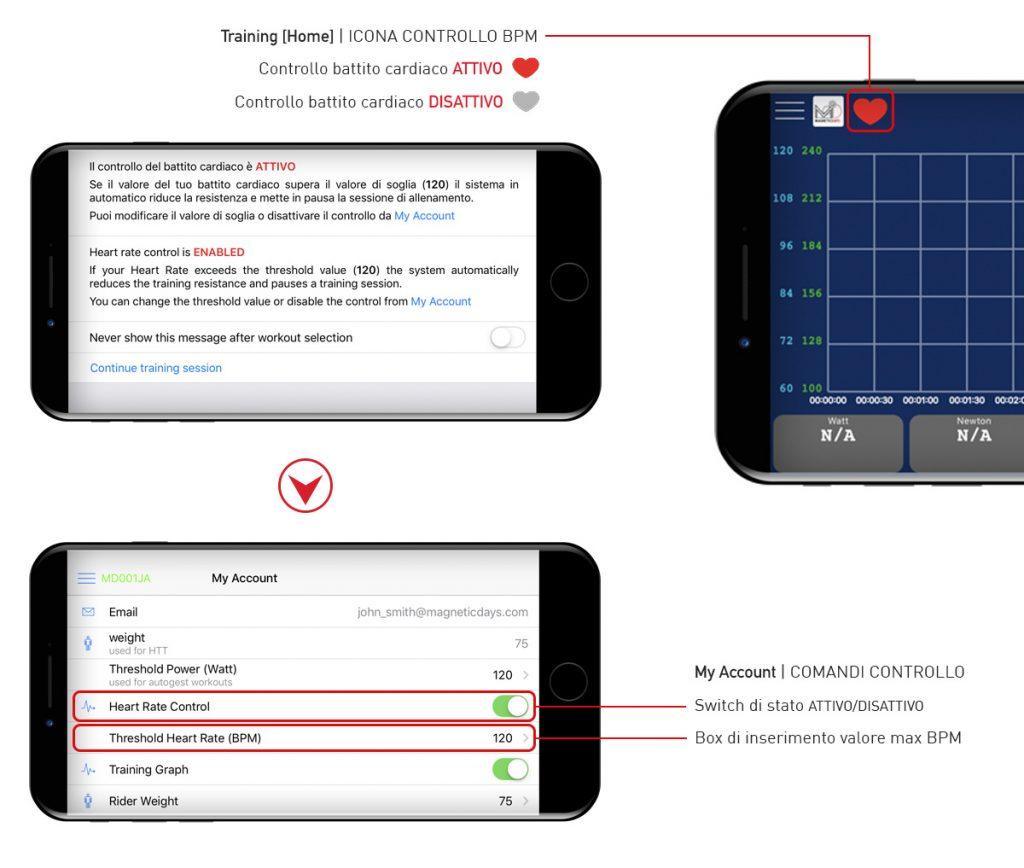Opzione controllo cardiaco
