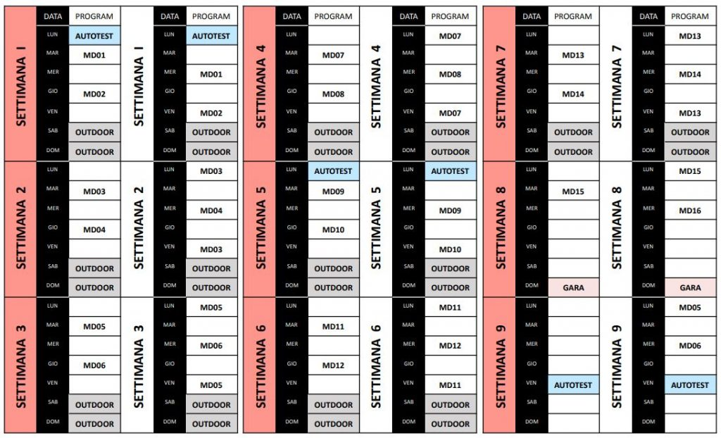 Allenamenti MagneticDays | Ciclocross VS MTB | Cross Country
