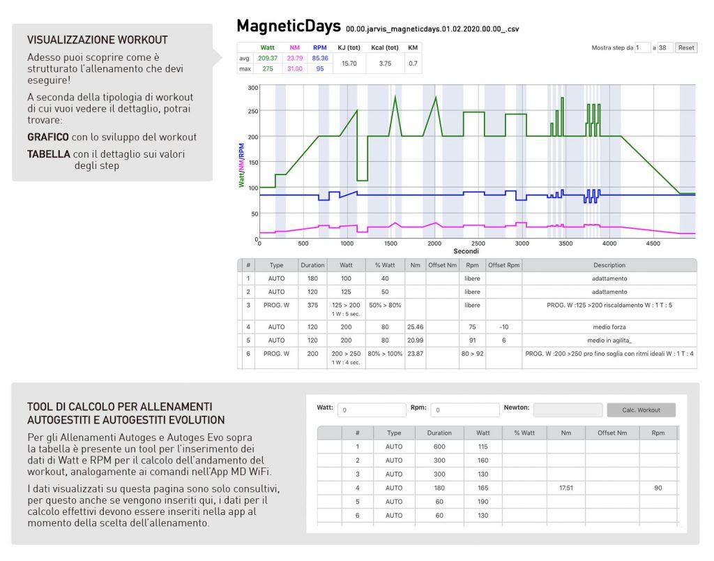 Cloud Training MagneticDays   Interfaccia Grafica 4