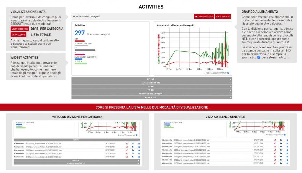 Cloud Training MagneticDays   Interfaccia Grafica 5