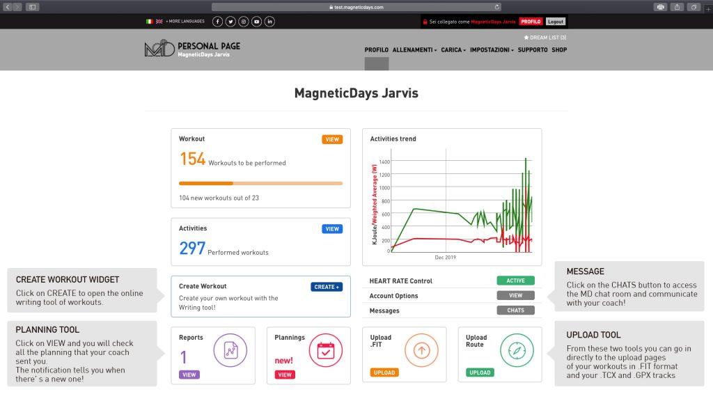 Graphic User Interface | MagneticDays Cloud Training 2