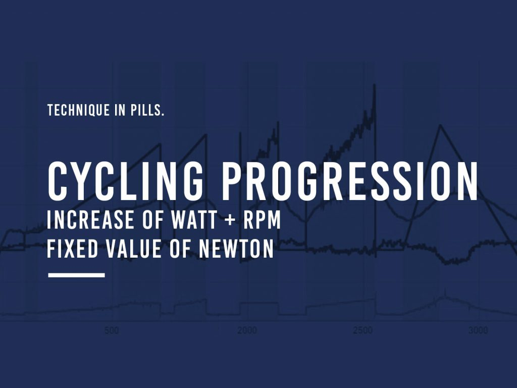 Cycling Progression At Fixed Value Of Newton