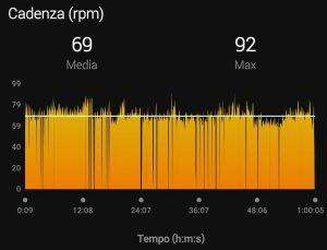 Colonel Carlo Calcagni | Forza Pura Bike Cranks 5